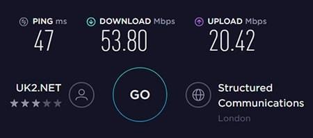 Torguard Speed London